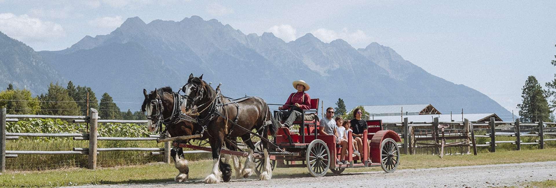 Fort Steele School Programs - Kootenay Rockies Tourism